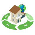 Impacte ambiental. Análise do ciclo de vida